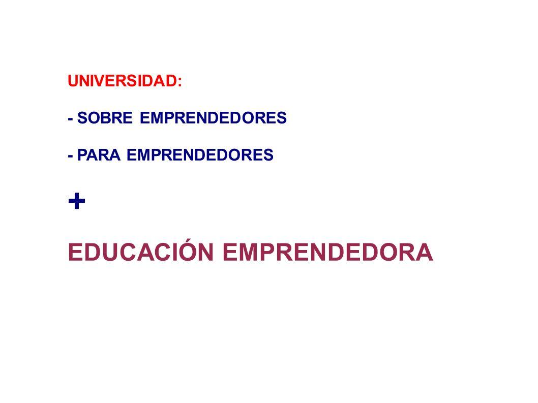UNIVERSIDAD: - SOBRE EMPRENDEDORES - PARA EMPRENDEDORES + EDUCACIÓN EMPRENDEDORA