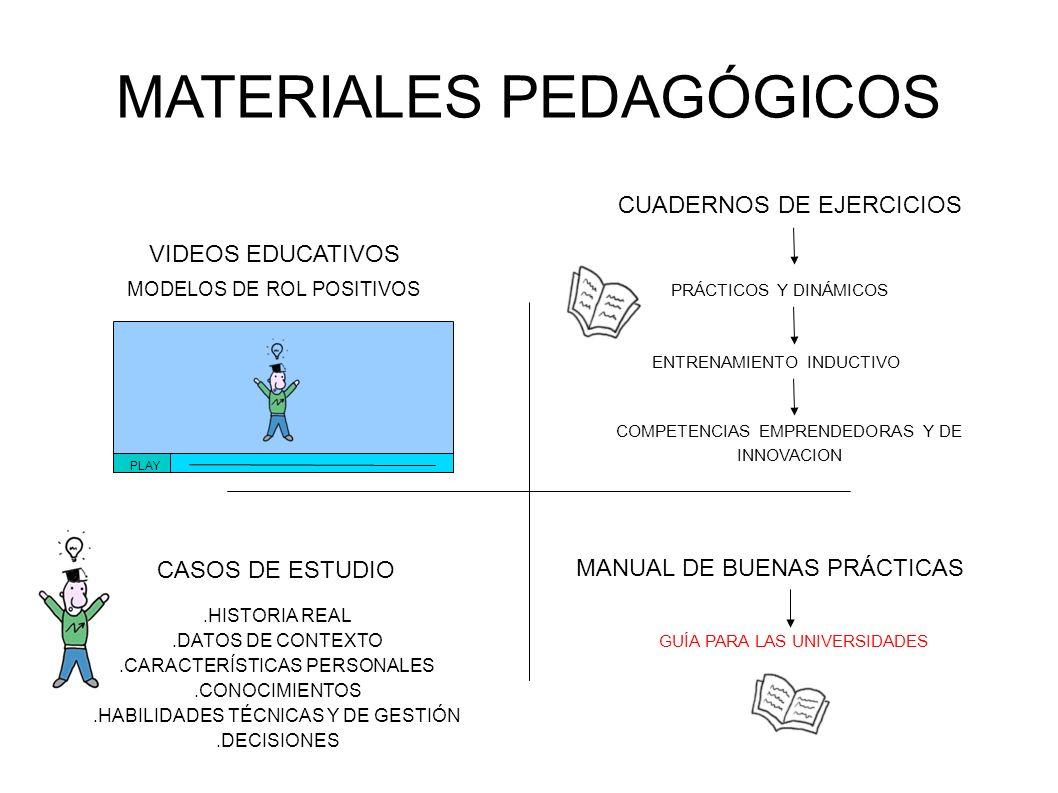 MATERIALES PEDAGÓGICOS VIDEOS EDUCATIVOS MODELOS DE ROL POSITIVOS CASOS DE ESTUDIO.HISTORIA REAL.DATOS DE CONTEXTO.CARACTERÍSTICAS PERSONALES.CONOCIMI