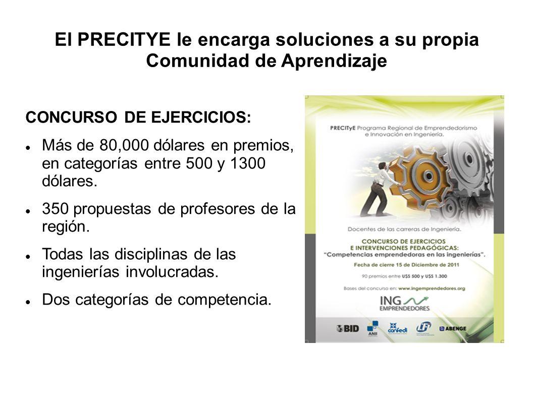 El PRECITYE le encarga soluciones a su propia Comunidad de Aprendizaje CONCURSO DE EJERCICIOS: Más de 80,000 dólares en premios, en categorías entre 5