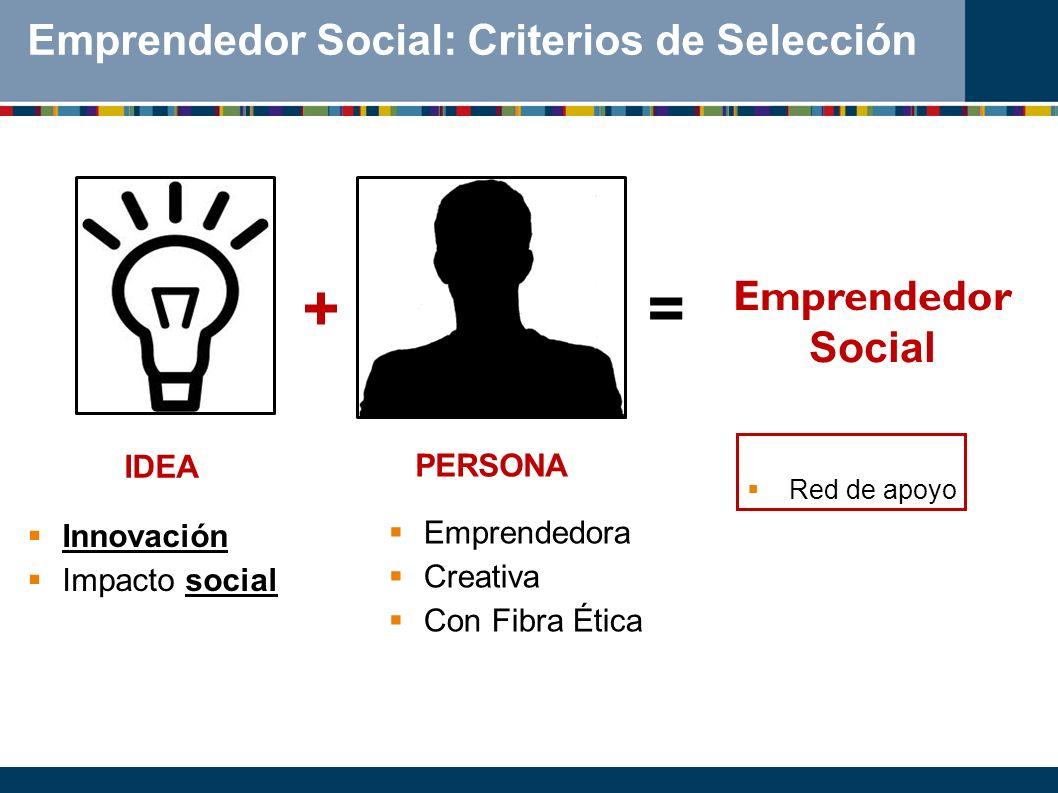 Emprendedor Social: Criterios de Selección IDEA Innovación Impacto social + PERSONA Emprendedora Creativa Con Fibra Ética = Emprendedor Social Red de