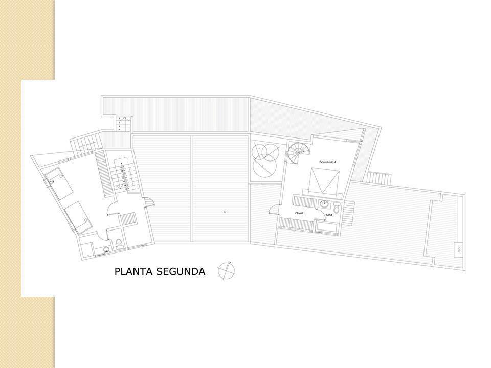 Según el análisis de planos y fotografías de la Casa Muelle hemos determinado que las principales estrategias que podrían extender el confort de los usuarios serian las siguientes: Trabajo de corrientes de aire (hacia donde van dirigidas) Materialidad Inclinación de techumbre Porcentaje de superficie vidriada Estrategias de diseño que permiten extender la zona de confort del usuario.