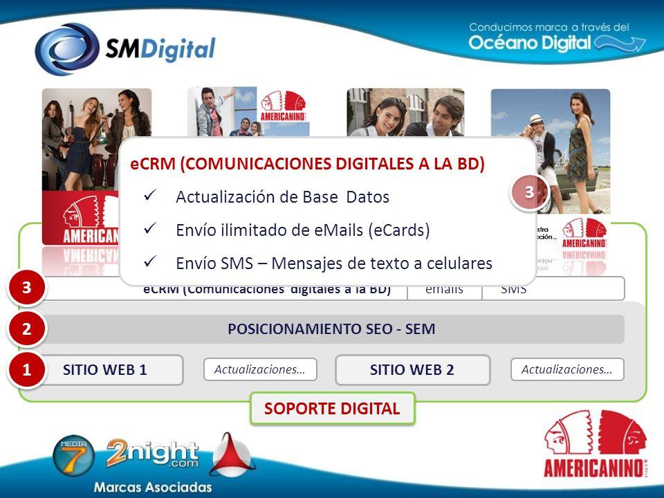 Actualizaciones… SITIO WEB 2 Actualizaciones… SITIO WEB 1 1 1 POSICIONAMIENTO SEO - SEM 2 2 eCRM (Comunicaciones digitales a la BD) emails SMS 3 3 eCR