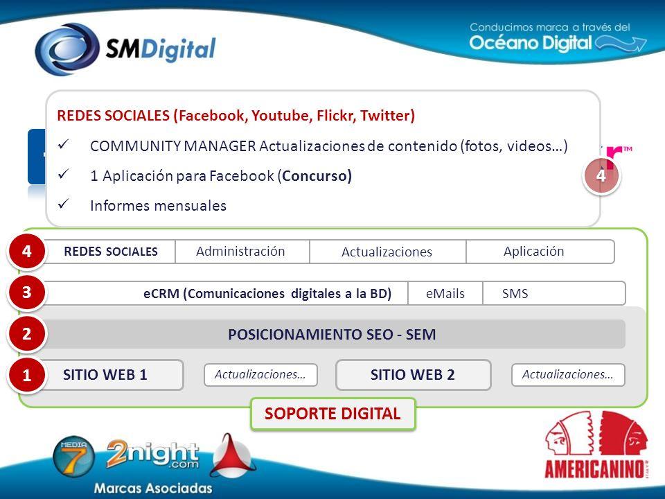 Actualizaciones… SITIO WEB 2 Actualizaciones… SITIO WEB 1 1 1 POSICIONAMIENTO SEO - SEM 2 2 eCRM (Comunicaciones digitales a la BD) eMails SMS 3 3 RED