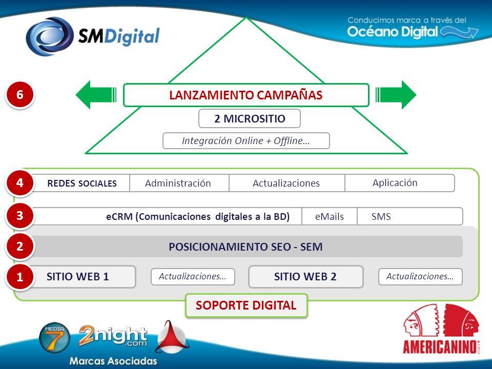 Actualizaciones… SITIO WEB 2 Actualizaciones… SITIO WEB 1 1 1 POSICIONAMIENTO SEO - SEM 2 2 eCRM (Comunicaciones digitales a la BD) eMails SMS 3 3 Int