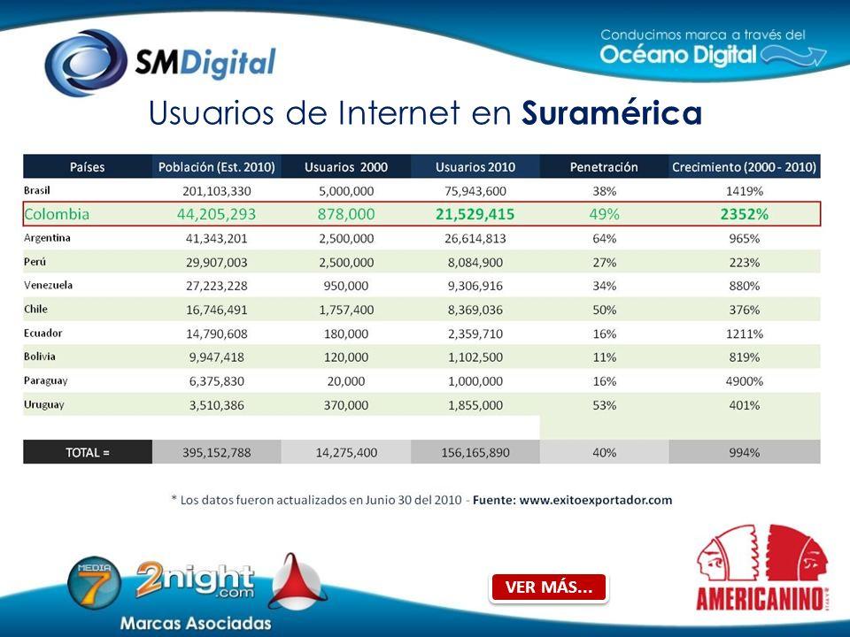 VER MÁS... Usuarios de Internet en Suramérica