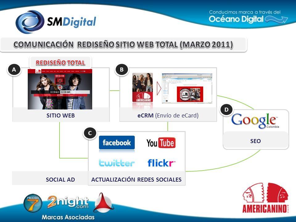 SOCIAL AD eCRM (Envío de eCard) B B ACTUALIZACIÓN REDES SOCIALES C C SEO D D SITIO WEB A A