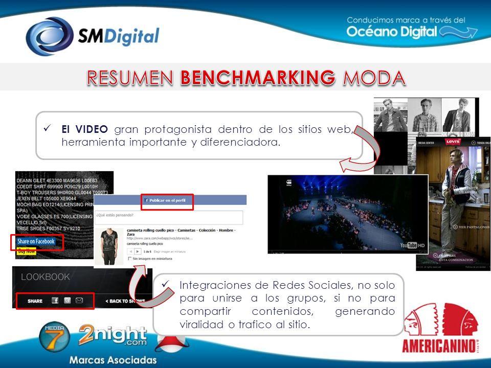 El VIDEO gran protagonista dentro de los sitios web, herramienta importante y diferenciadora. Integraciones de Redes Sociales, no solo para unirse a l