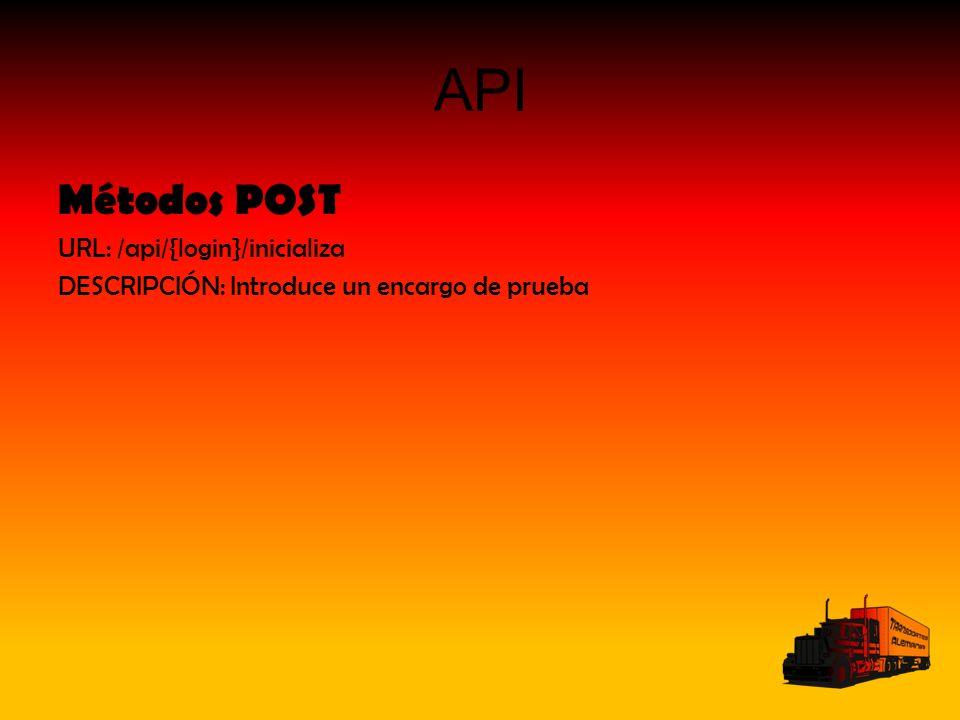 API Métodos POST URL: /api/{login}/inicializa DESCRIPCIÓN: Introduce un encargo de prueba