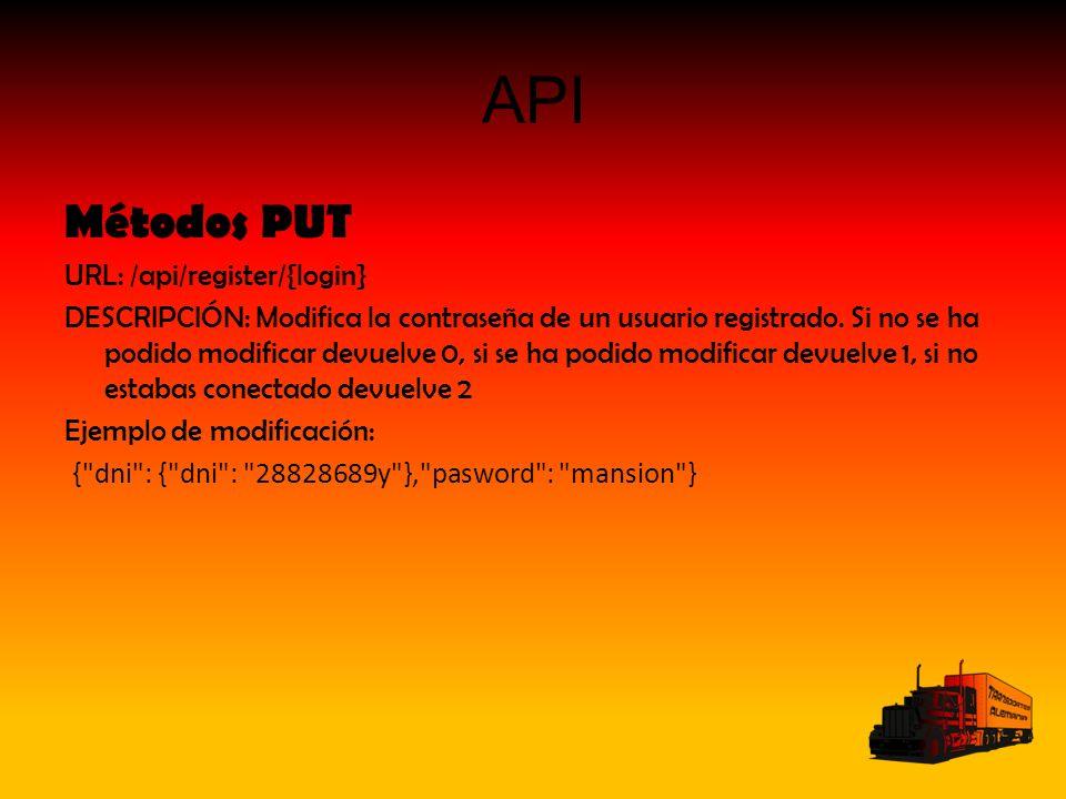 API Métodos PUT URL: /api/register/{login} DESCRIPCIÓN: Modifica la contraseña de un usuario registrado. Si no se ha podido modificar devuelve 0, si s