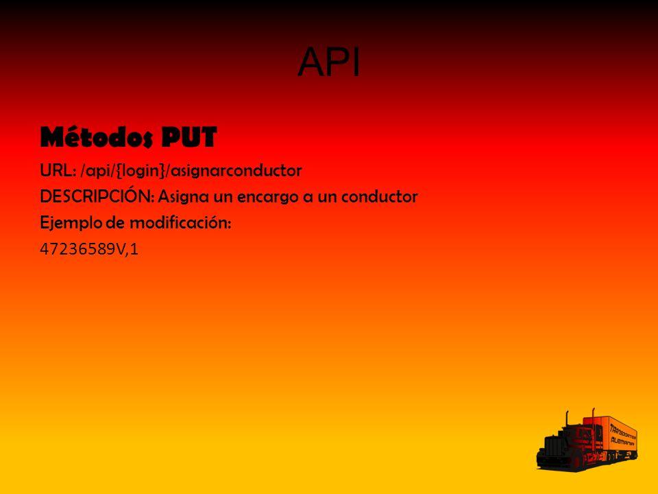API Métodos PUT URL: /api/{login}/asignarconductor DESCRIPCIÓN: Asigna un encargo a un conductor Ejemplo de modificación: 47236589V,1