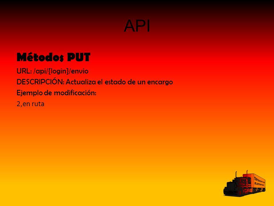 API Métodos PUT URL: /api/{login}/envio DESCRIPCIÓN: Actualiza el estado de un encargo Ejemplo de modificación: 2,en ruta