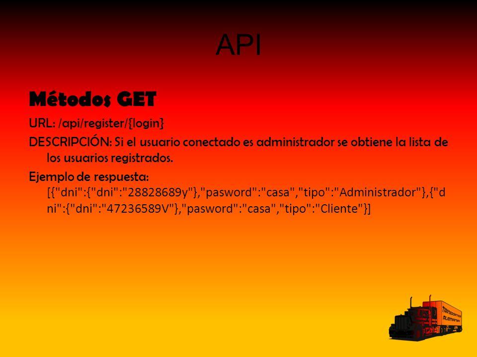 API Métodos GET URL: /api/register/{login} DESCRIPCIÓN: Si el usuario conectado es administrador se obtiene la lista de los usuarios registrados. Ejem