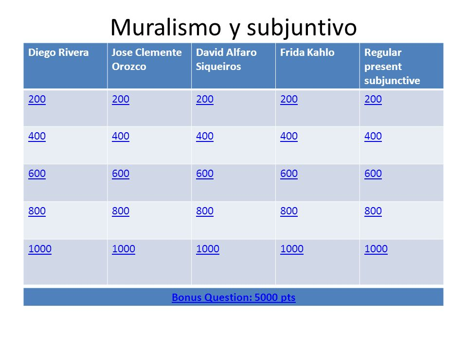 Regular Present Subjunctive: 200 Question: This is how you form the present subjunctive.