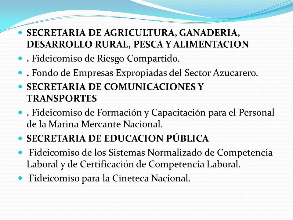 SECRETARIA DE AGRICULTURA, GANADERIA, DESARROLLO RURAL, PESCA Y ALIMENTACION. Fideicomiso de Riesgo Compartido.. Fondo de Empresas Expropiadas del Sec