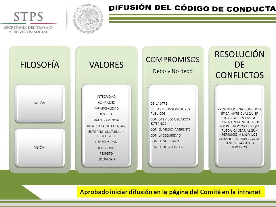 FILOSOFÍA MISIÓNVISIÓN VALORES INTEGRIDAD HONRADEZ IMPARCIALIDAD JUSTICIA TRANSPARENCIA RENDICION DE CUENTAS ENTORNO CULTURAL Y ECOLOGICO GENEROSIDAD IGUALDAD RESPETO LIDERAZGO COMPROMISOS Debo y No debo DE LA STPS DE LAS Y LOS SERVIDORES PÚBLICOS CON LAS Y LOS USUARIOS EXTERNOS CON EL MEDIO AMBIENTE CON LA SEGURIDAD CON EL GOBIERNO CON EL DESARROLLO RESOLUCIÓN DE CONFLICTOS PRESENTAR UNA CONDUCTA ÉTICA ANTE CUALQUIER SITUACIÓN EN LAS QUE EXISTA UN CONFLICTO DE INTERÉS PERSONAL Y QUE PUEDA CAUSAR ALGÚN PERJUICIO A LAS Y LOS SERVIDORES PÚBLICOS DE LA SECRETARÍA O A TERCEROS.