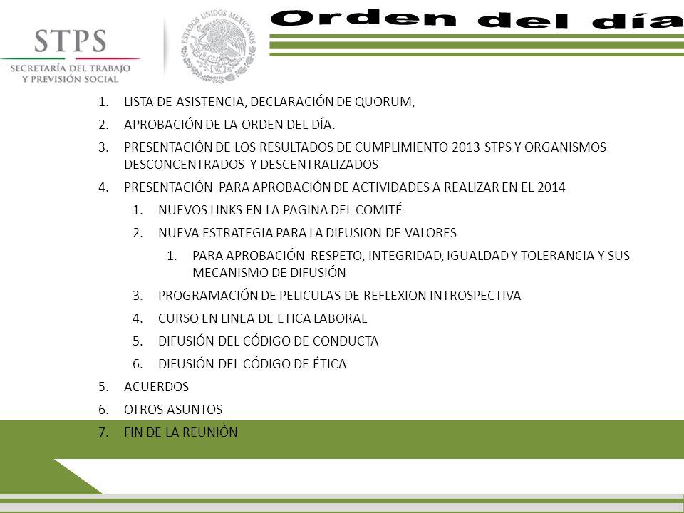 1.LISTA DE ASISTENCIA, DECLARACIÓN DE QUORUM, 2.APROBACIÓN DE LA ORDEN DEL DÍA. 3.PRESENTACIÓN DE LOS RESULTADOS DE CUMPLIMIENTO 2013 STPS Y ORGANISMO