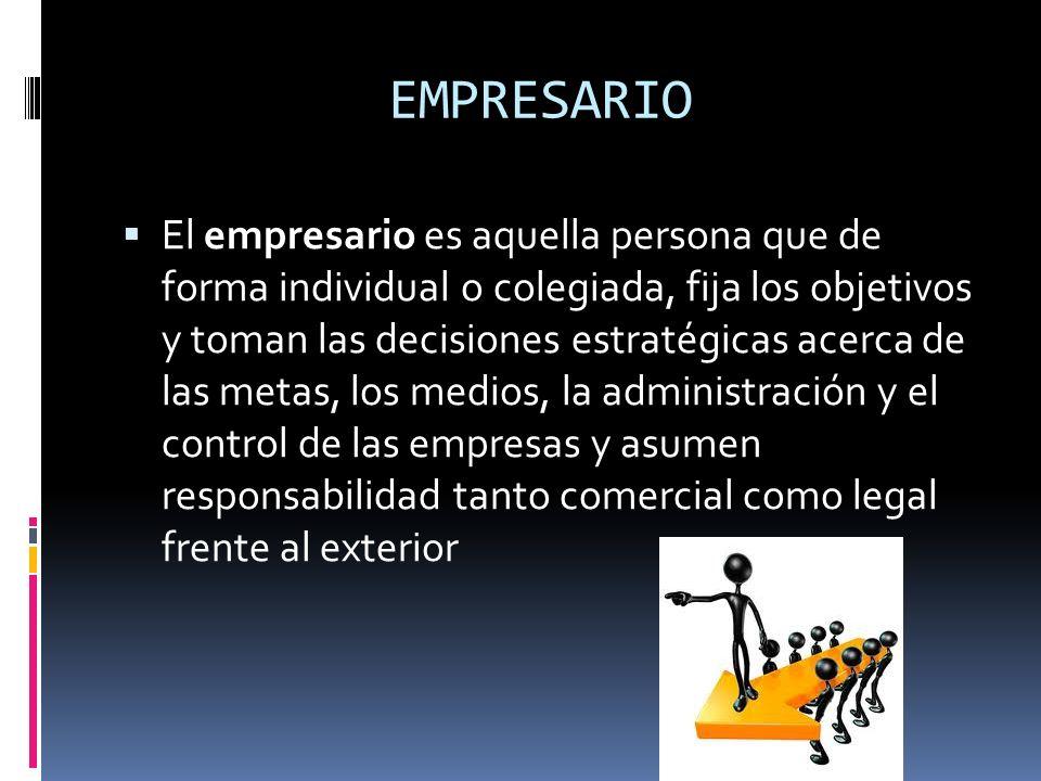 EMPRESARIO El empresario es aquella persona que de forma individual o colegiada, fija los objetivos y toman las decisiones estratégicas acerca de las