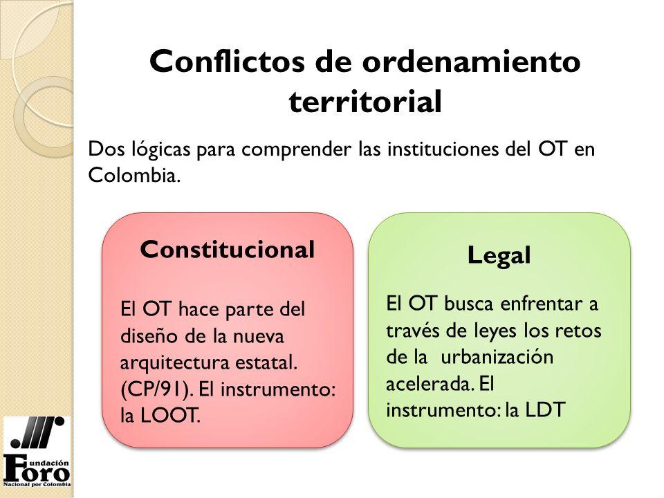 Conflictos de ordenamiento territorial Dos lógicas para comprender las instituciones del OT en Colombia. Constitucional El OT hace parte del diseño de