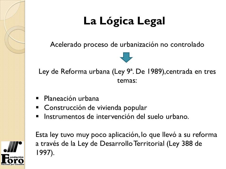 La Lógica Legal Acelerado proceso de urbanización no controlado Ley de Reforma urbana (Ley 9ª. De 1989),centrada en tres temas: Planeación urbana Cons