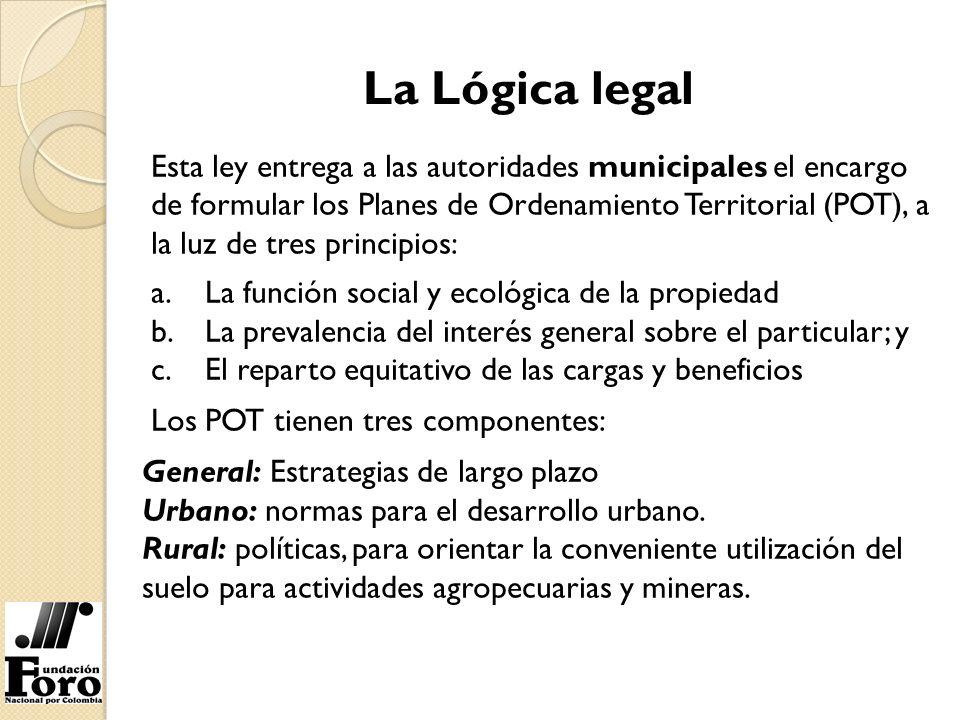 La Lógica legal Esta ley entrega a las autoridades municipales el encargo de formular los Planes de Ordenamiento Territorial (POT), a la luz de tres p