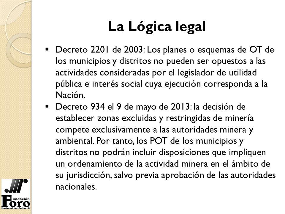 La Lógica legal Decreto 2201 de 2003: Los planes o esquemas de OT de los municipios y distritos no pueden ser opuestos a las actividades consideradas