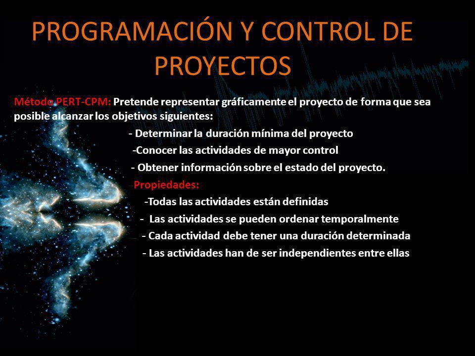 PROGRAMACIÓN Y CONTROL DE PROYECTOS Método PERT-CPM: Pretende representar gráficamente el proyecto de forma que sea posible alcanzar los objetivos sig