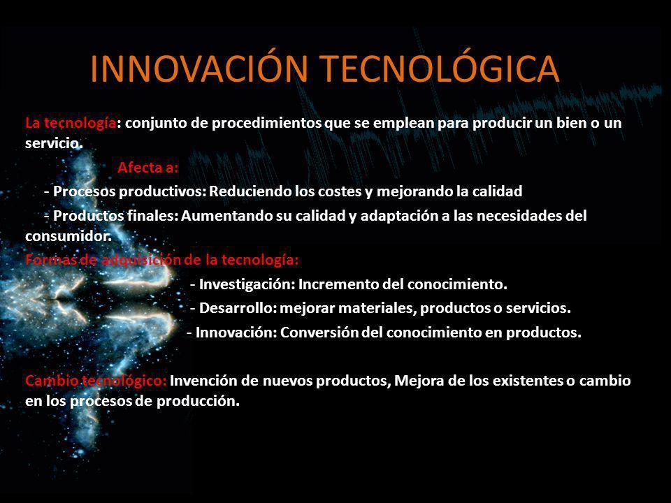 INNOVACIÓN TECNOLÓGICA La tecnología: conjunto de procedimientos que se emplean para producir un bien o un servicio. Afecta a: - Procesos productivos: