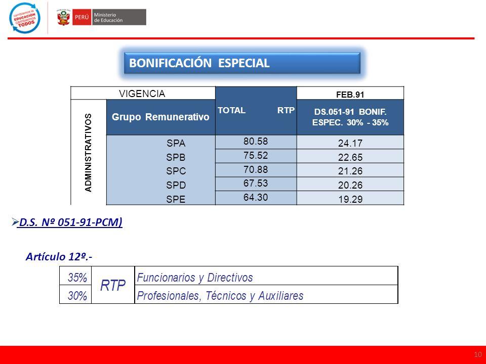 10 BONIFICACIÓN ESPECIAL VIGENCIA TOTAL RTP FEB.91 ADMINISTRATIVOS Grupo Remunerativo DS.051-91 BONIF. ESPEC. 30% - 35% SPA 80.58 24.17 SPB 75.52 22.6