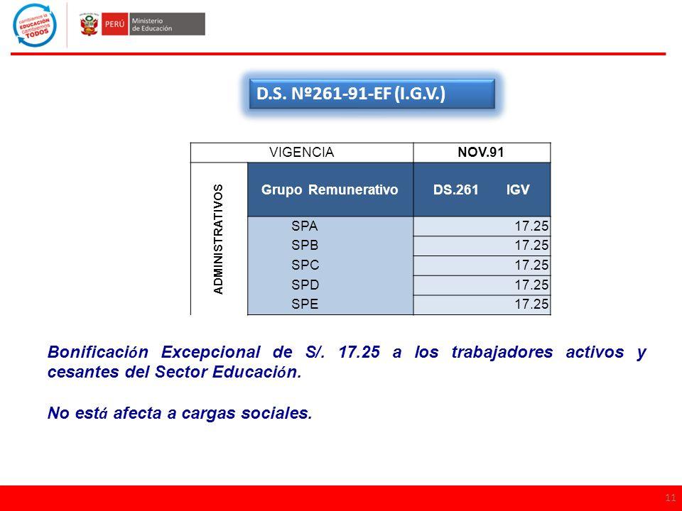 11 D.S. Nº261-91-EF (I.G.V.) VIGENCIANOV.91 ADMINISTRATIVOS Grupo RemunerativoDS.261 IGV SPA17.25 SPB17.25 SPC17.25 SPD17.25 SPE17.25 Bonificaci ó n E