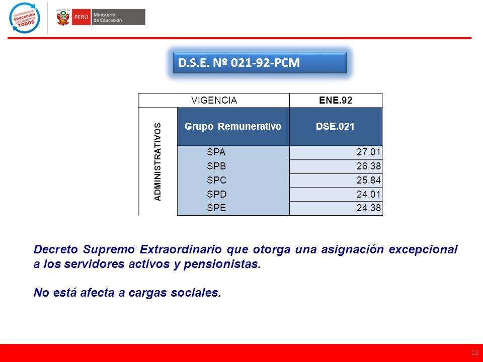 12 D.S.E. Nº 021-92-PCM Decreto Supremo Extraordinario que otorga una asignación excepcional a los servidores activos y pensionistas. No está afecta a