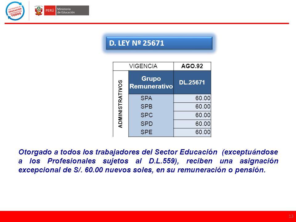 13 D. LEY Nº 25671 VIGENCIAAGO.92 ADMINISTRATIVOS Grupo Remunerativo DL.25671 SPA60.00 SPB60.00 SPC60.00 SPD60.00 SPE60.00 Otorgado a todos los trabaj