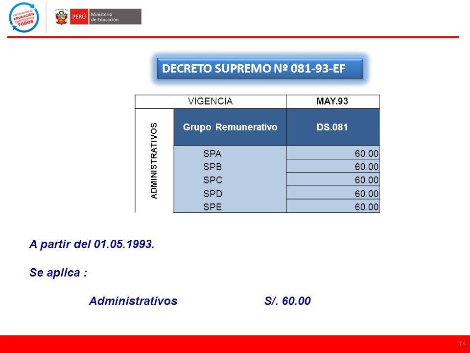 14 DECRETO SUPREMO Nº 081-93-EF VIGENCIAMAY.93 ADMINISTRATIVOS Grupo RemunerativoDS.081 SPA60.00 SPB60.00 SPC60.00 SPD60.00 SPE60.00 A partir del 01.0