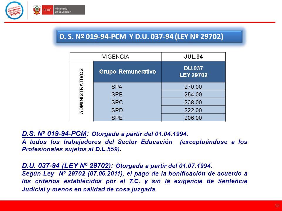 15 D. S. Nº 019-94-PCM Y D.U. 037-94 (LEY Nº 29702) VIGENCIAJUL.94 ADMINISTRATIVOS Grupo Remunerativo DU.037 LEY 29702 SPA270.00 SPB254.00 SPC238.00 S