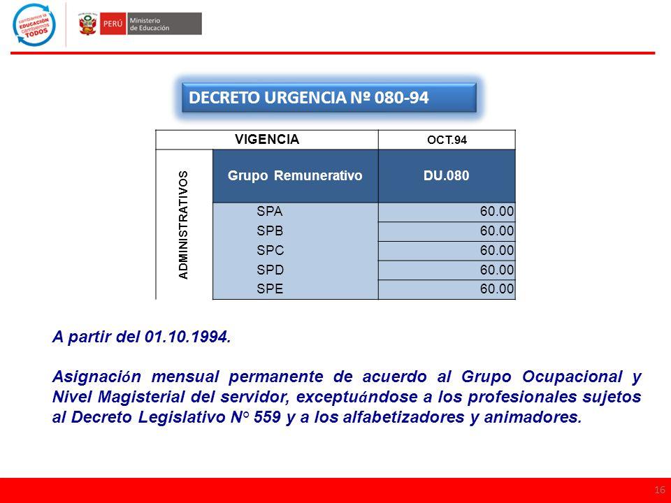 16 DECRETO URGENCIA Nº 080-94 VIGENCIA OCT.94 ADMINISTRATIVOS Grupo RemunerativoDU.080 SPA60.00 SPB60.00 SPC60.00 SPD60.00 SPE60.00 A partir del 01.10