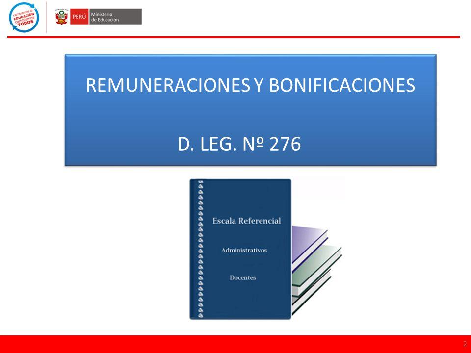 REMUNERACIÓN TOTAL PERMANENTE 3 Remuneración Principal Remuneración Principal R.