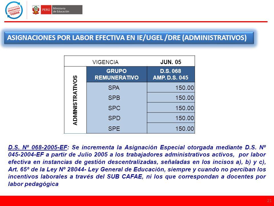 21 ASIGNACIONES POR LABOR EFECTIVA EN IE/UGEL /DRE (ADMINISTRATIVOS) D.S. Nº 068-2005-EF: Se incrementa la Asignación Especial otorgada mediante D.S.