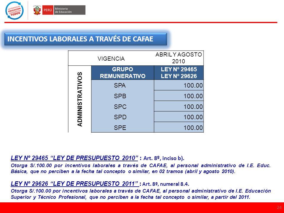 24 VIGENCIA ABRIL Y AGOSTO 2010 ADMINISTRATIVOS GRUPO REMUNERATIVO LEY Nº 29465 LEY Nº 29626 SPA 100.00 SPB 100.00 SPC 100.00 SPD 100.00 SPE 100.00 IN