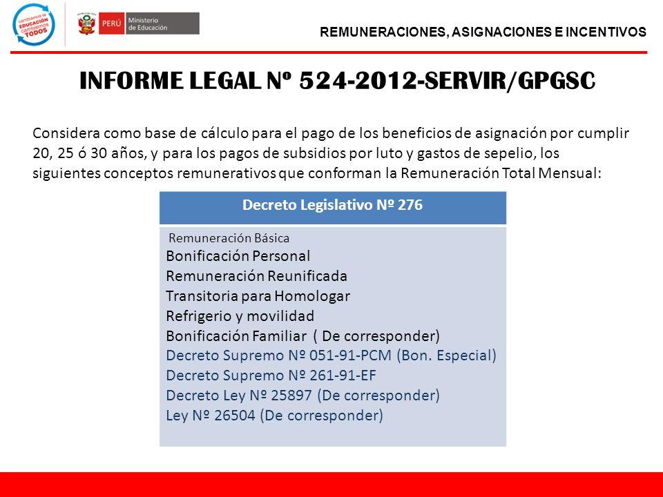 REMUNERACIONES, ASIGNACIONES E INCENTIVOS INFORME LEGAL Nº 524-2012-SERVIR/GPGSC Decreto Legislativo Nº 276 Remuneración Básica Bonificación Personal
