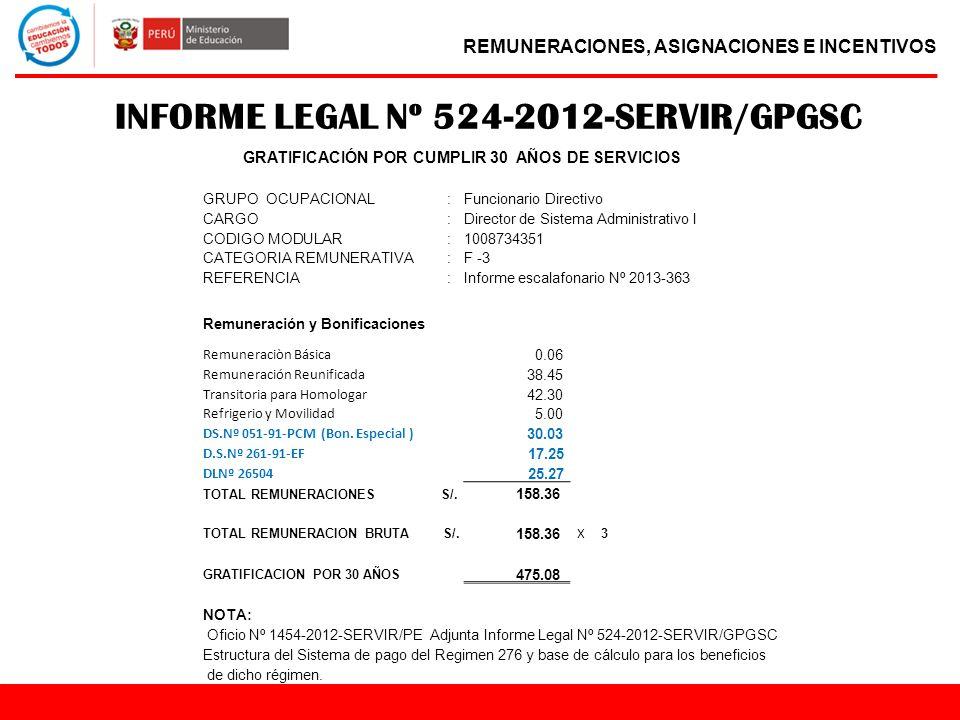 REMUNERACIONES, ASIGNACIONES E INCENTIVOS INFORME LEGAL Nº 524-2012-SERVIR/GPGSC GRATIFICACIÓN POR CUMPLIR 30 AÑOS DE SERVICIOS GRUPO OCUPACIONAL:Func