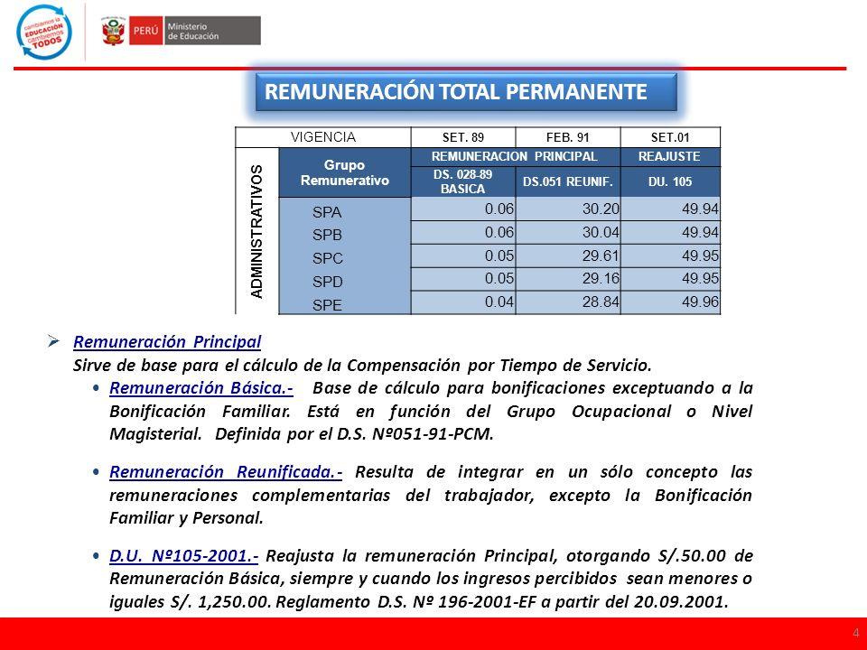 4 Remuneración Principal Sirve de base para el cálculo de la Compensación por Tiempo de Servicio. Remuneración Básica.- Base de cálculo para bonificac