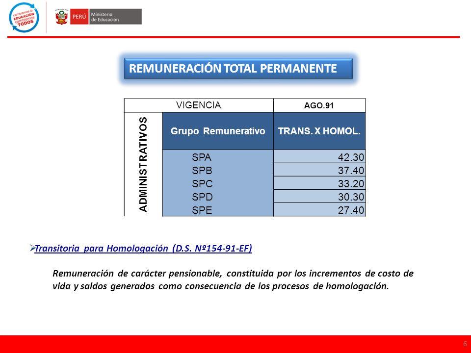 6 REMUNERACIÓN TOTAL PERMANENTE Transitoria para Homologación (D.S. Nº154-91-EF) Remuneración de carácter pensionable, constituida por los incrementos