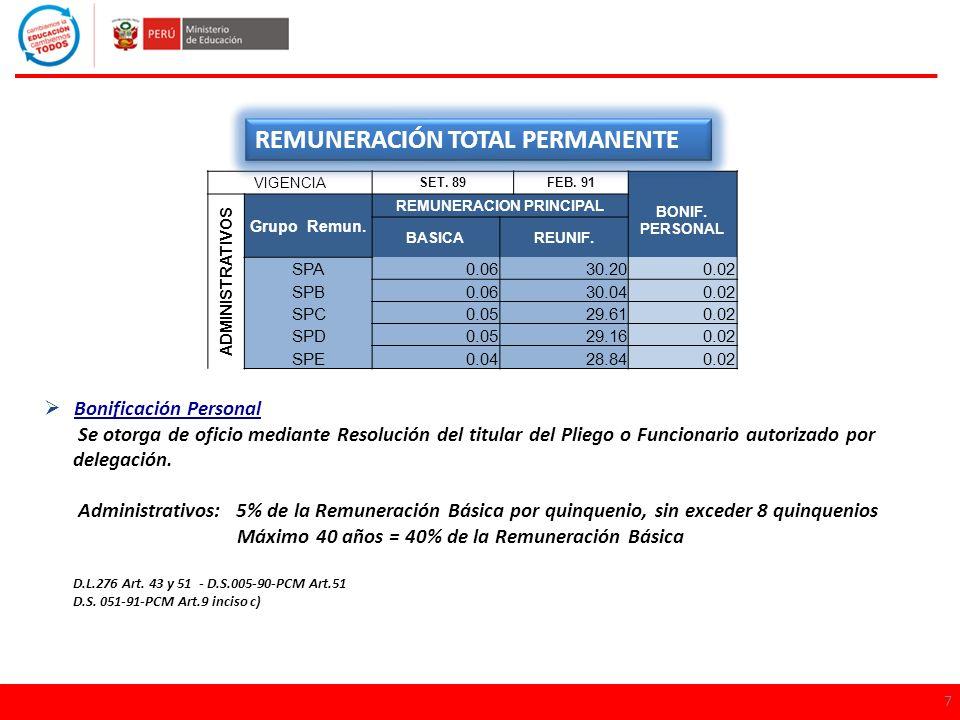 28 BENEFICIOS GRATIFICACION POR TIEMPO DE SERVIOS Y SUBSIDIOS POR LUTO Y GASTOS DE SEPELIO LA RES.
