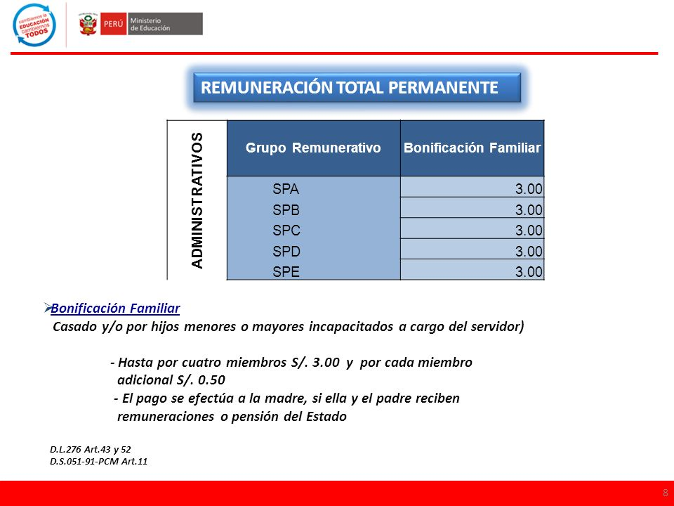 9 REMUNERACION TOTAL PERMANENTE TOTAL RTP ADMINISTRATIVOS GRUPO REM.
