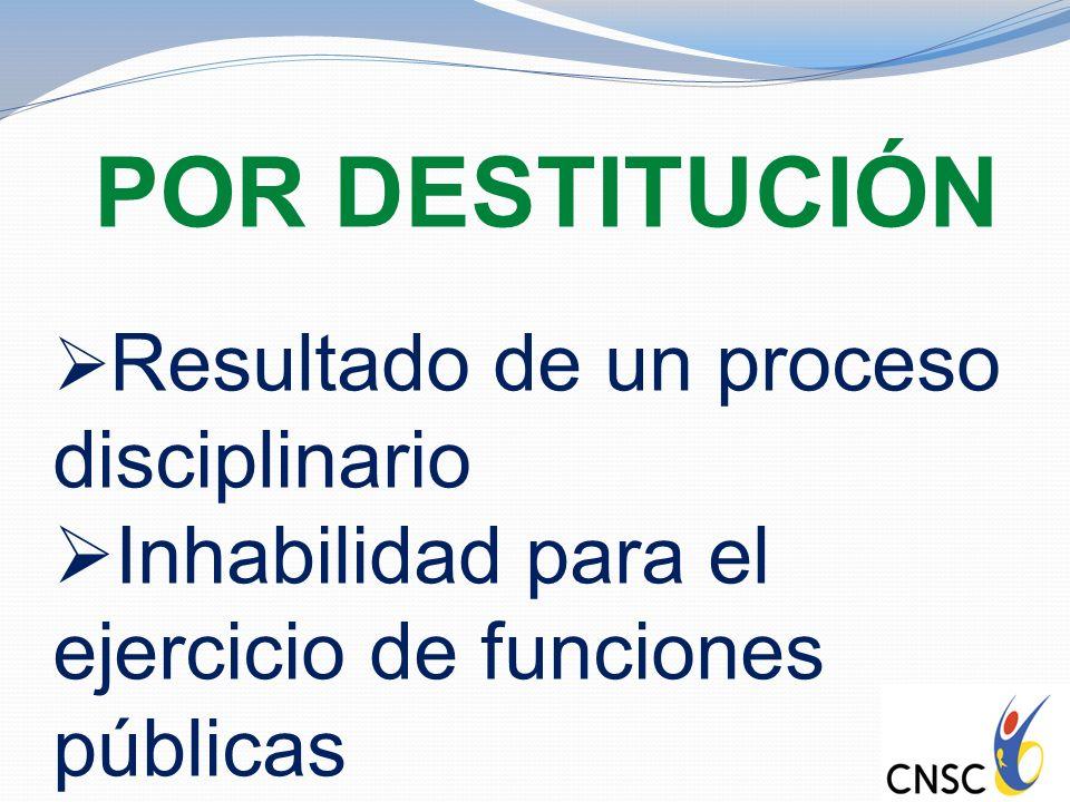 POR DESTITUCIÓN Resultado de un proceso disciplinario Inhabilidad para el ejercicio de funciones públicas