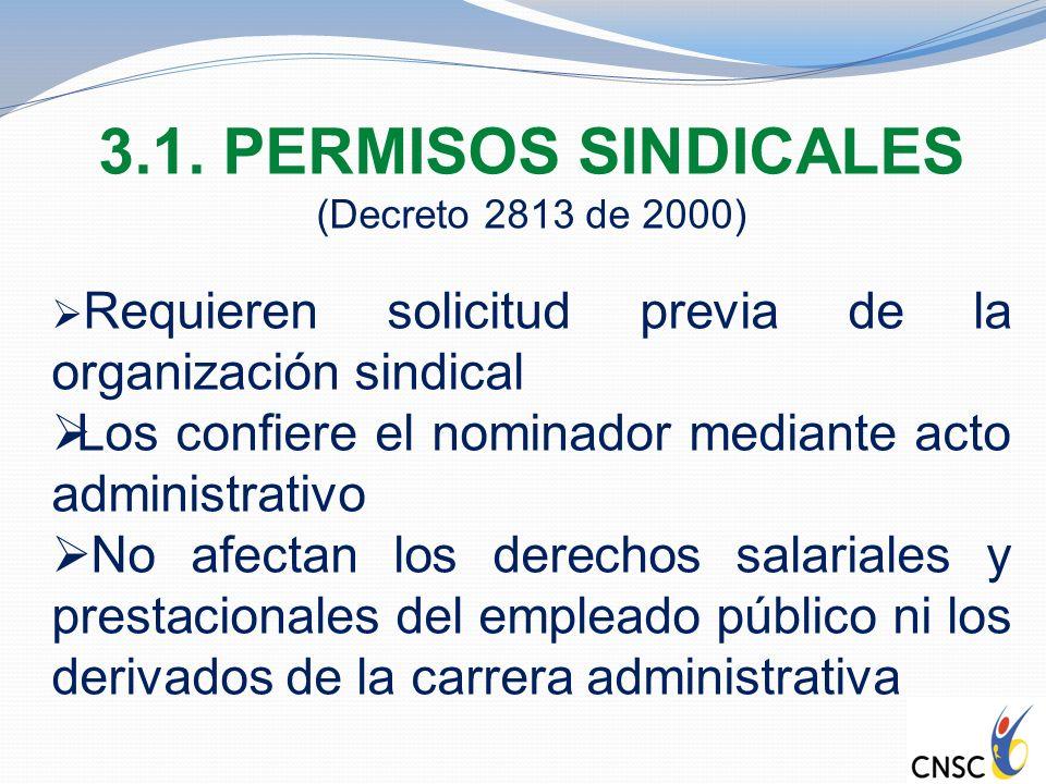 3.1. PERMISOS SINDICALES (Decreto 2813 de 2000) Requieren solicitud previa de la organización sindical Los confiere el nominador mediante acto adminis