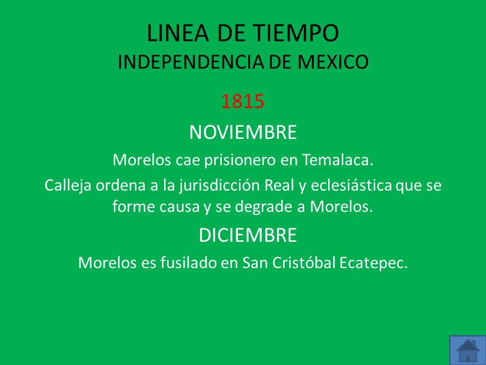 LINEA DE TIEMPO INDEPENDENCIA DE MEXICO 1815 ENERO Ciriaco de Llano e Iturbide derrotan a Morelos en Puruaran. Matamoros cae prisionero. ABRIL Morelos
