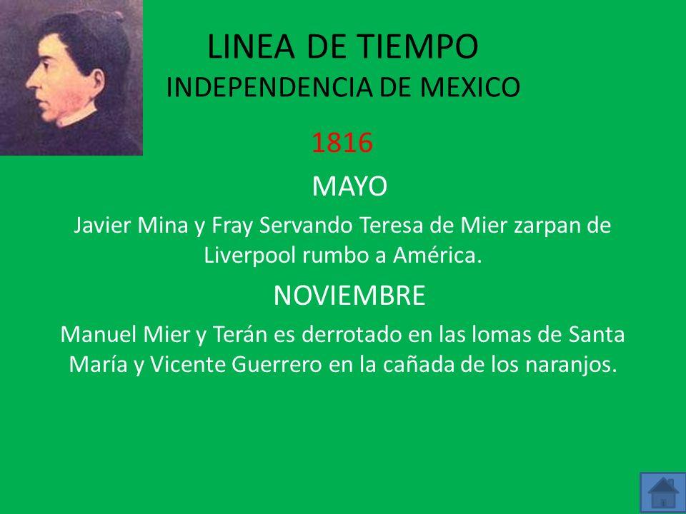 LINEA DE TIEMPO INDEPENDENCIA DE MEXICO 1815 NOVIEMBRE Morelos cae prisionero en Temalaca. Calleja ordena a la jurisdicción Real y eclesiástica que se