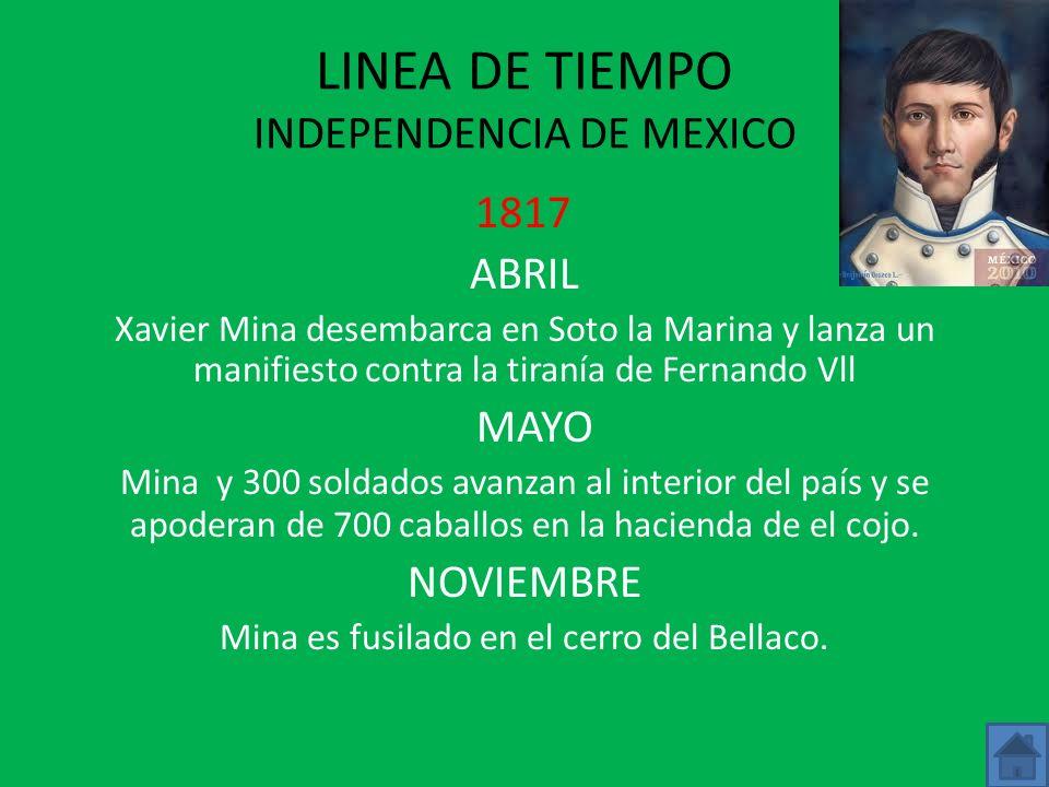 LINEA DE TIEMPO INDEPENDENCIA DE MEXICO 1816 MAYO Javier Mina y Fray Servando Teresa de Mier zarpan de Liverpool rumbo a América. NOVIEMBRE Manuel Mie