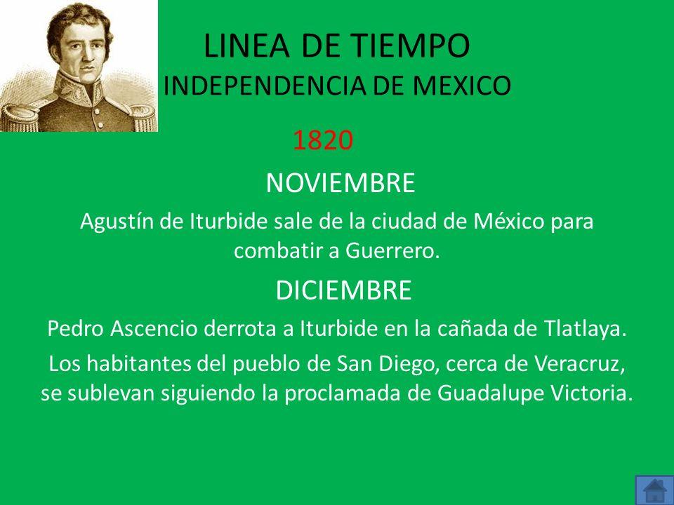 LINEA DE TIEMPO INDEPENDENCIA DE MEXICO 1819 ENERO Vicente Guerrero continua la resistencia insurgente y exhorta a la organización de milicias profesi