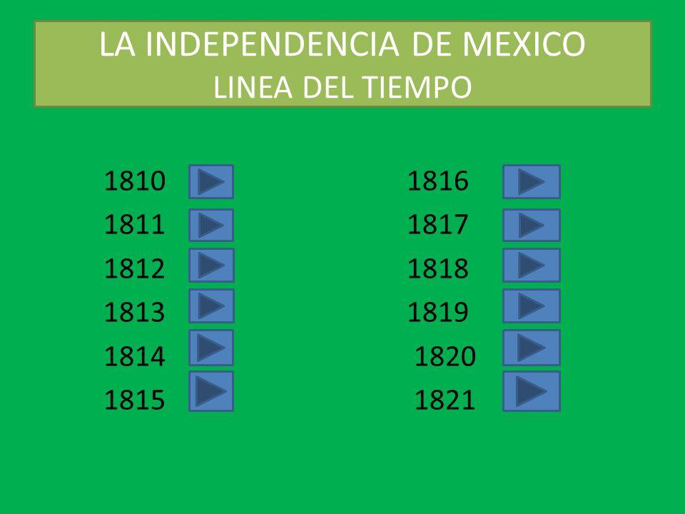 LA INDEPENDENCIA DE MEXICO LINEA DEL TIEMPO 1810 1816 1811 1817 1812 1818 1813 1819 1814 1820 1815 1821